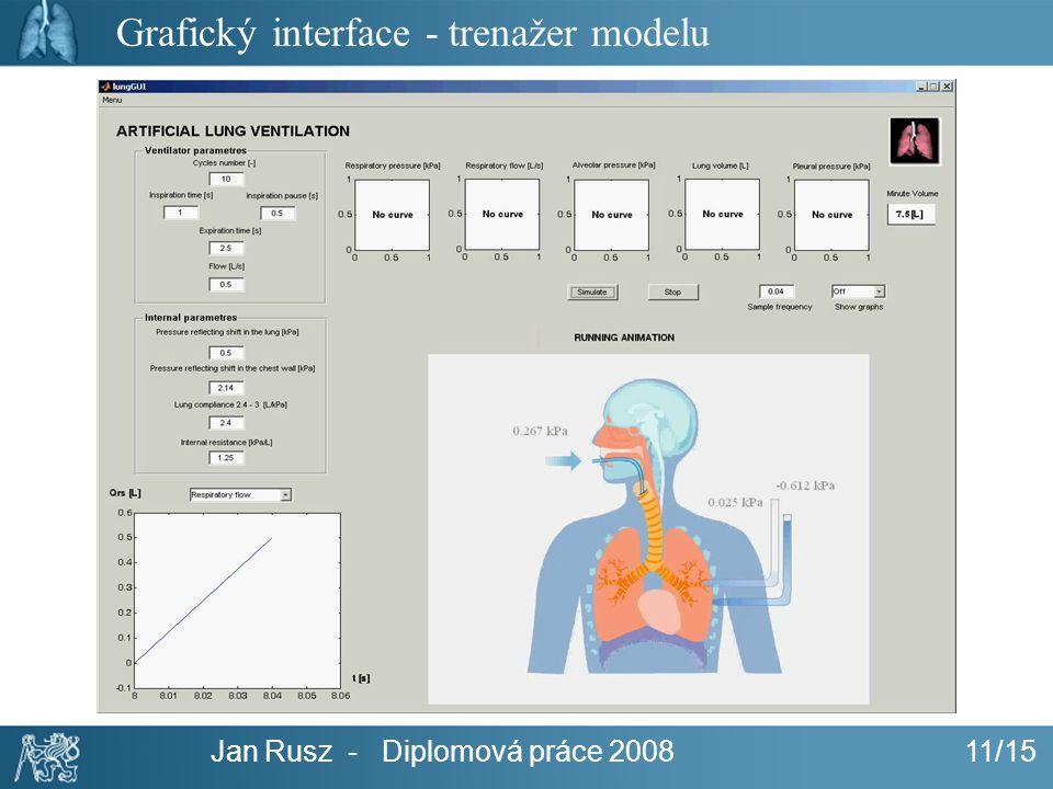 Grafický interface - trenažer modelu