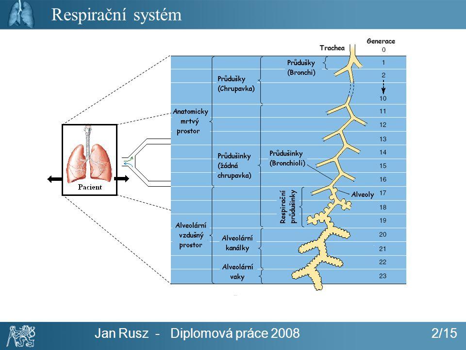 Jan Rusz - Diplomová práce 2008 2/15