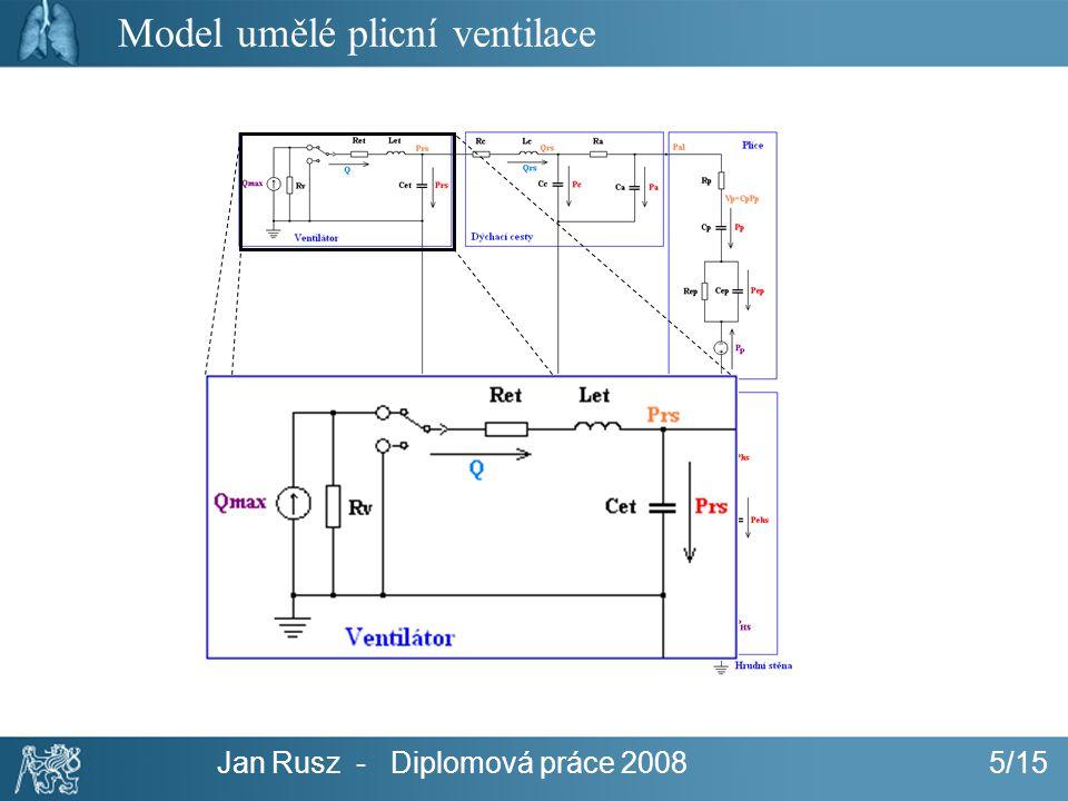 Model umělé plicní ventilace