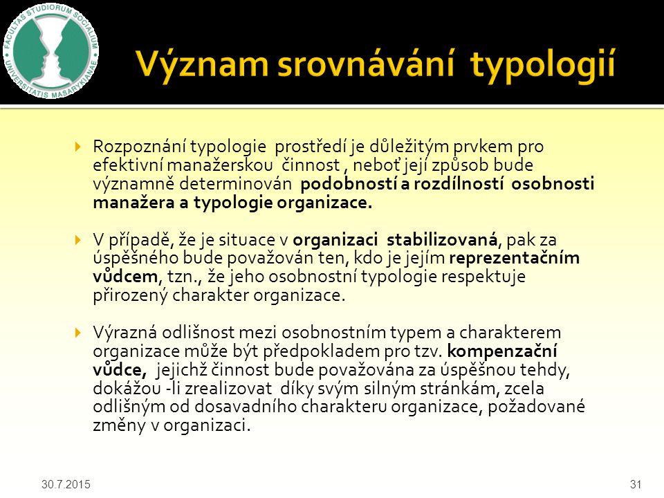 Význam srovnávání typologií