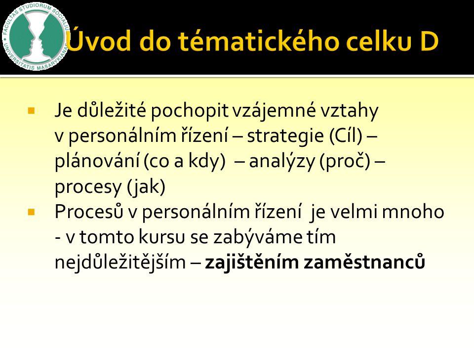 Úvod do tématického celku D