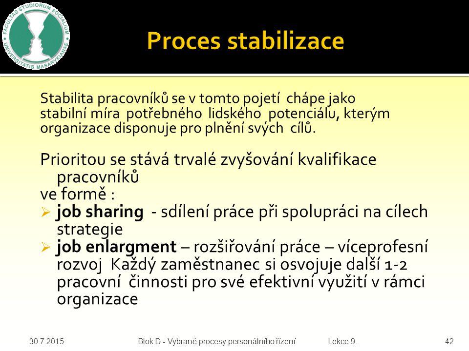 Proces stabilizace Stabilita pracovníků se v tomto pojetí chápe jako. stabilní míra potřebného lidského potenciálu, kterým.