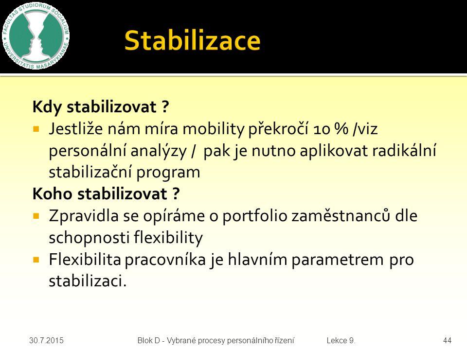 Stabilizace Kdy stabilizovat