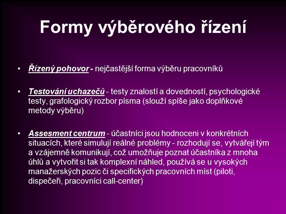 Formy výběrového řízení