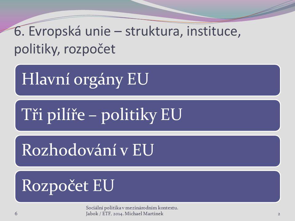 6. Evropská unie – struktura, instituce, politiky, rozpočet