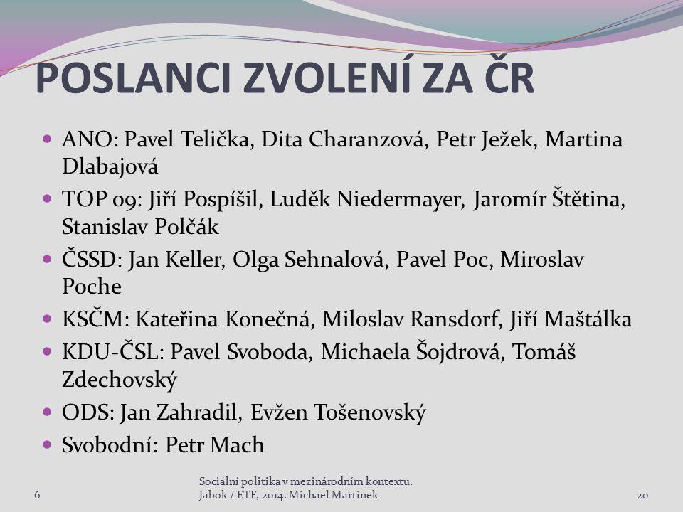 POSLANCI ZVOLENÍ ZA ČR ANO: Pavel Telička, Dita Charanzová, Petr Ježek, Martina Dlabajová.