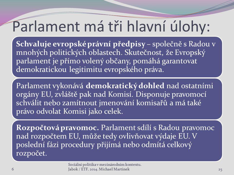 Parlament má tři hlavní úlohy: