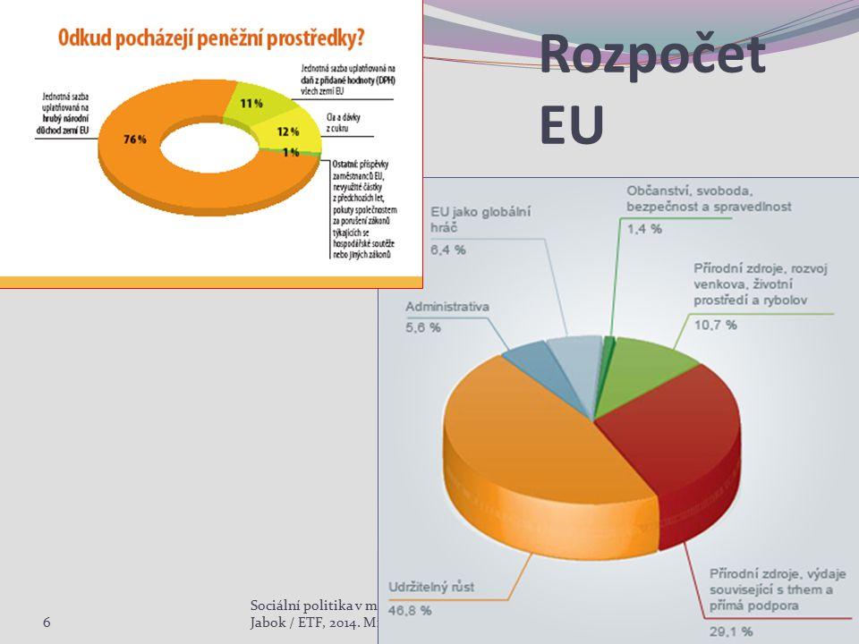 Rozpočet EU 6. Sociální politika v mezinárodním kontextu.