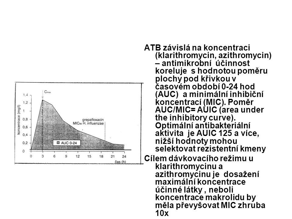 ATB závislá na koncentraci (klarithromycin, azithromycin) – antimikrobní účinnost koreluje s hodnotou poměru plochy pod křivkou v časovém období 0-24 hod (AUC) a minimální inhibiční koncentrací (MIC). Poměr AUC/MIC= AUIC (area under the inhibitory curve). Optimální antibakteriální aktivita je AUIC 125 a více, nižší hodnoty mohou selektovat rezistentní kmeny