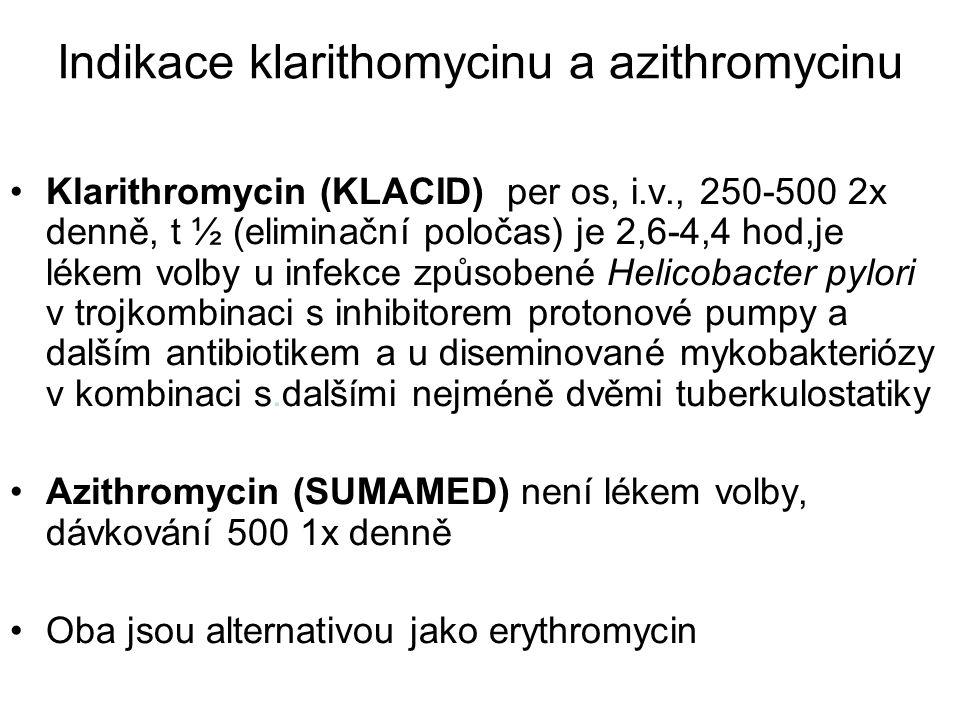 Indikace klarithomycinu a azithromycinu