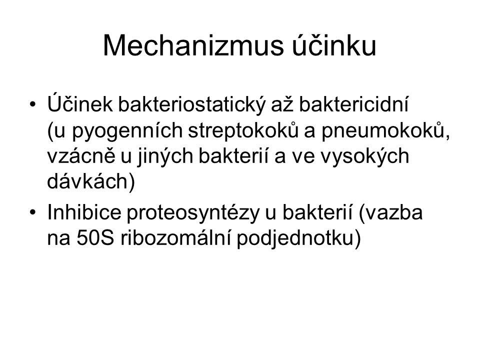 Mechanizmus účinku