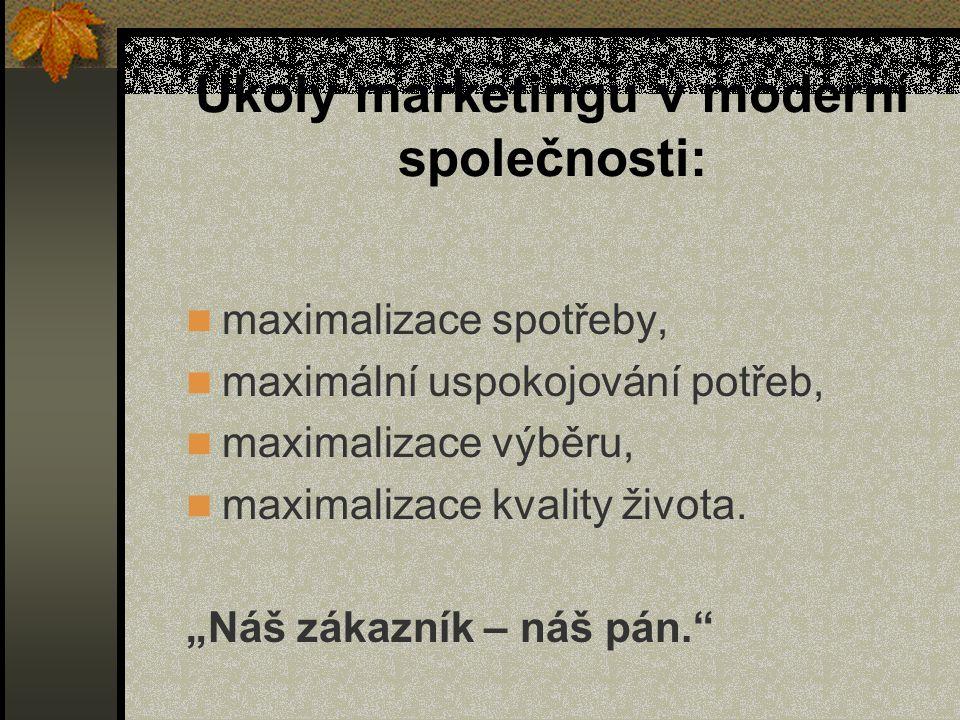 Úkoly marketingu v moderní společnosti: