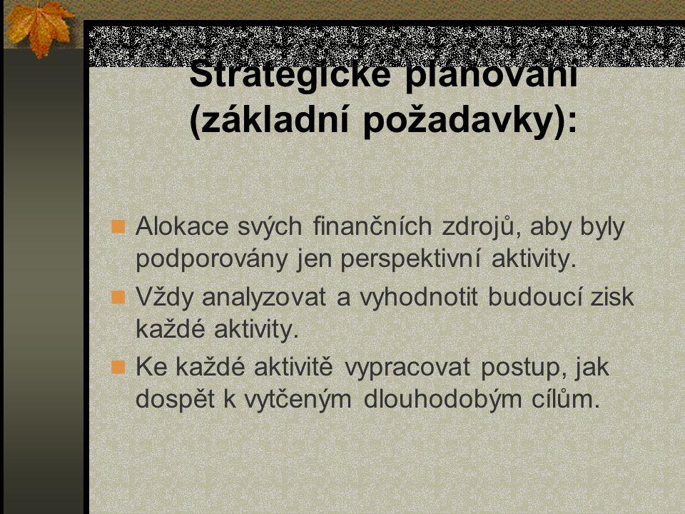 Strategické plánování (základní požadavky):