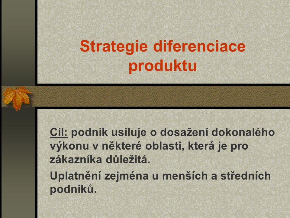 Strategie diferenciace produktu