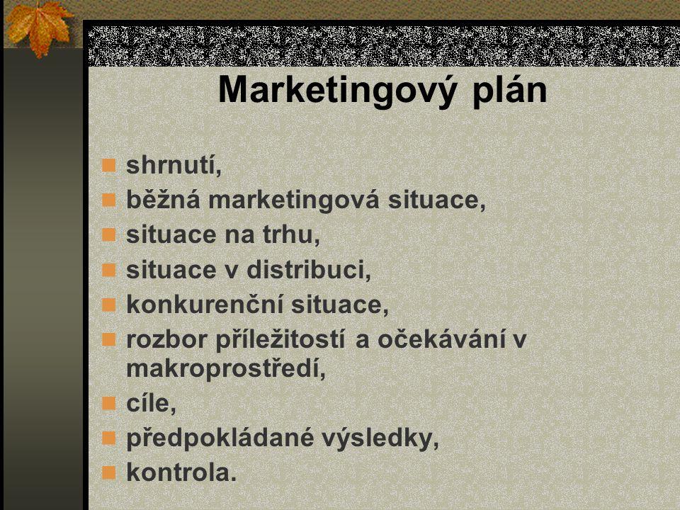 Marketingový plán shrnutí, běžná marketingová situace,