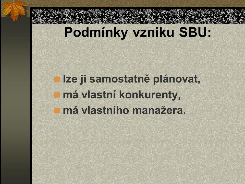 Podmínky vzniku SBU: lze ji samostatně plánovat,