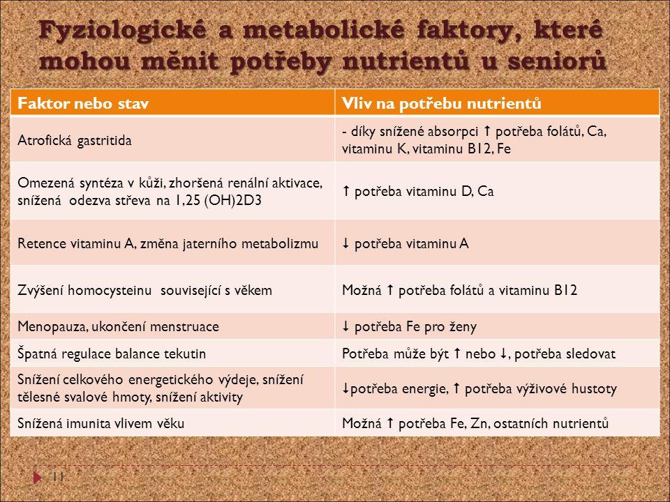 Fyziologické a metabolické faktory, které mohou měnit potřeby nutrientů u seniorů