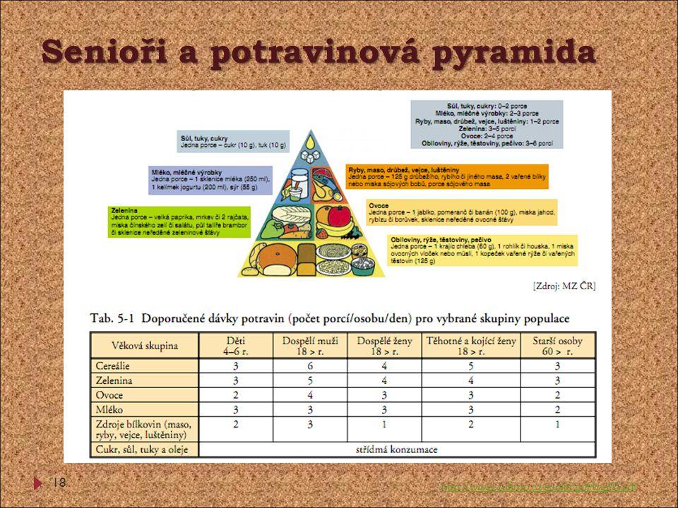 Senioři a potravinová pyramida