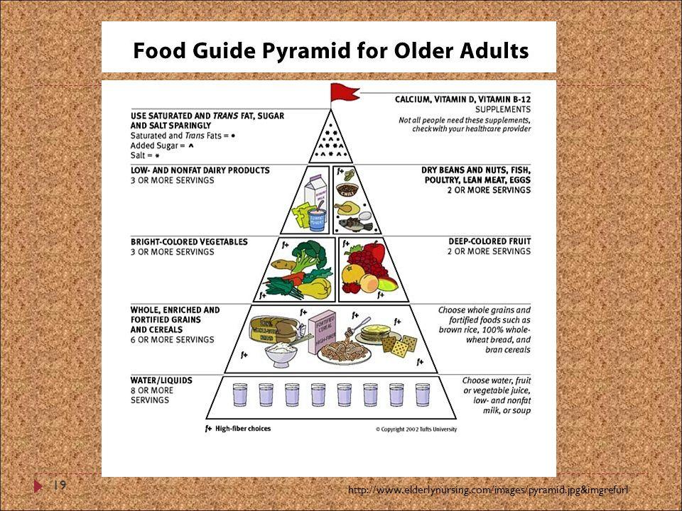 http://www.elderlynursing.com/images/pyramid.jpg&imgrefurl