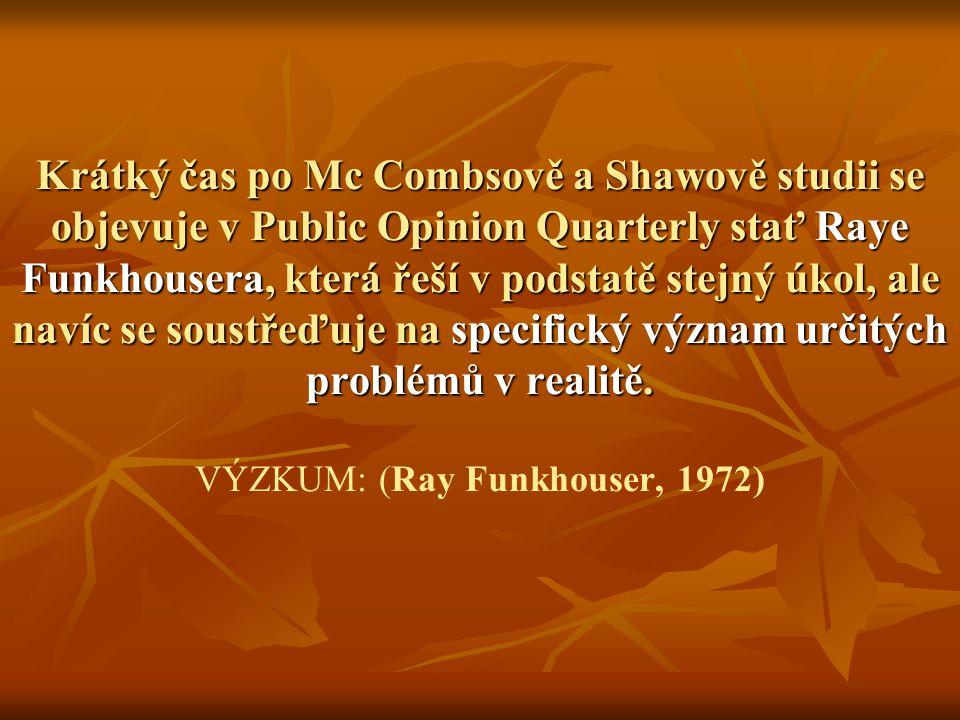 Krátký čas po Mc Combsově a Shawově studii se objevuje v Public Opinion Quarterly stať Raye Funkhousera, která řeší v podstatě stejný úkol, ale navíc se soustřeďuje na specifický význam určitých problémů v realitě.