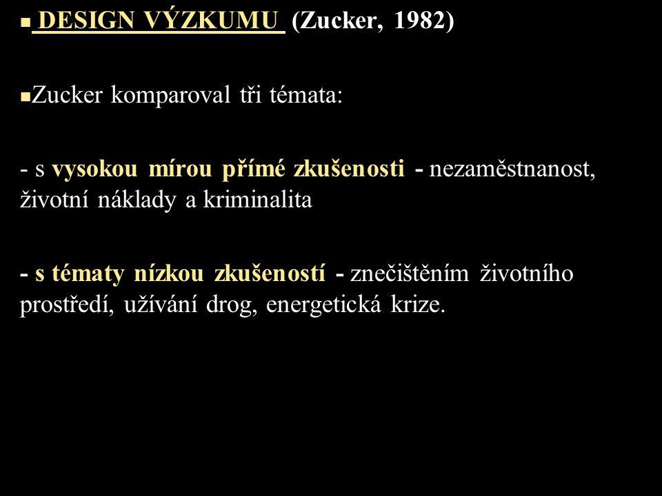 DESIGN VÝZKUMU (Zucker, 1982)