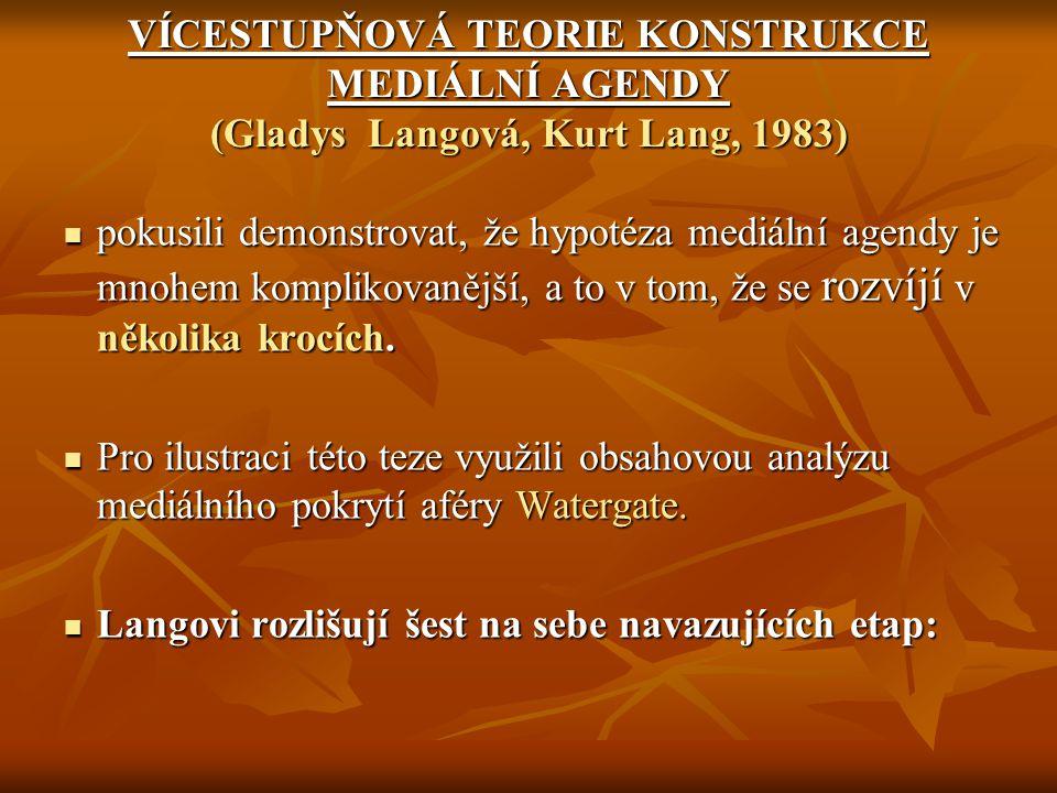 VÍCESTUPŇOVÁ TEORIE KONSTRUKCE MEDIÁLNÍ AGENDY (Gladys Langová, Kurt Lang, 1983)