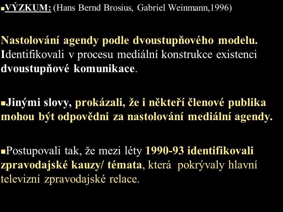 VÝZKUM: (Hans Bernd Brosius, Gabriel Weinmann,1996)