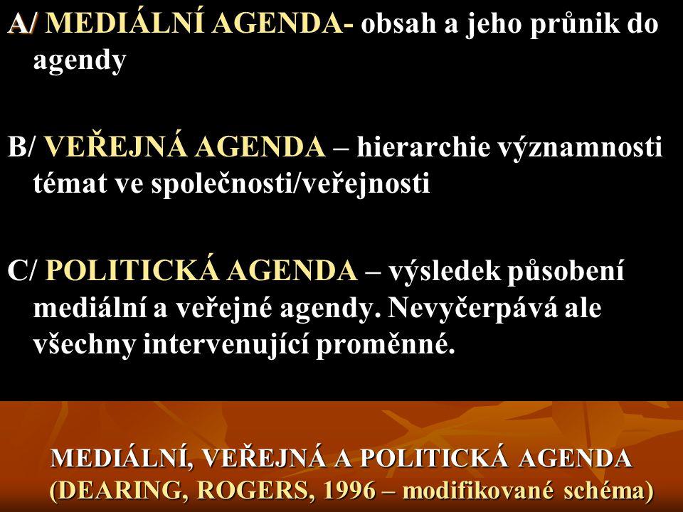 A/ MEDIÁLNÍ AGENDA- obsah a jeho průnik do agendy