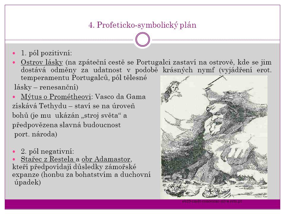 4. Profeticko-symbolický plán
