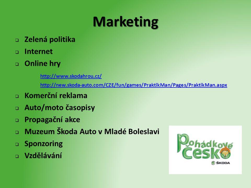 Marketing Zelená politika Internet Online hry http://www.skodahrou.cz/