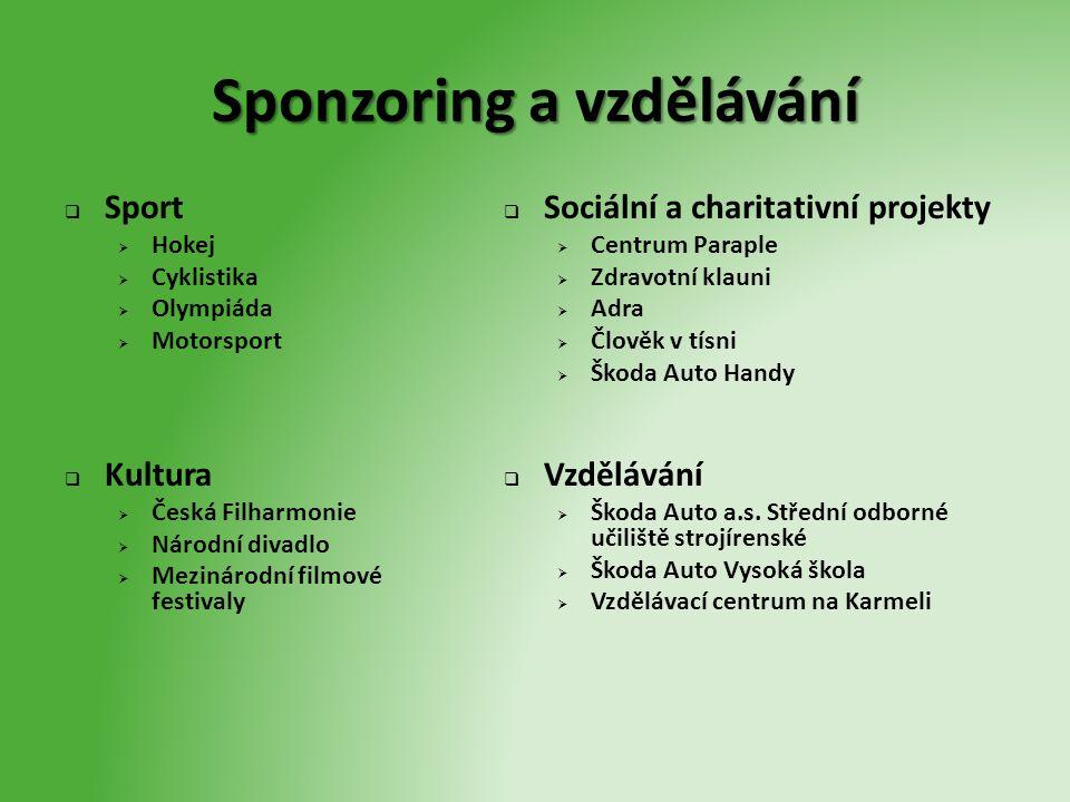 Sponzoring a vzdělávání