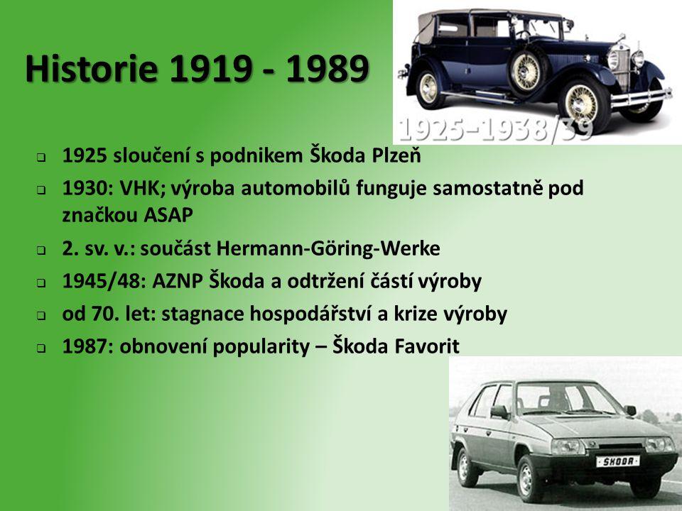 Historie 1919 - 1989 1925 sloučení s podnikem Škoda Plzeň
