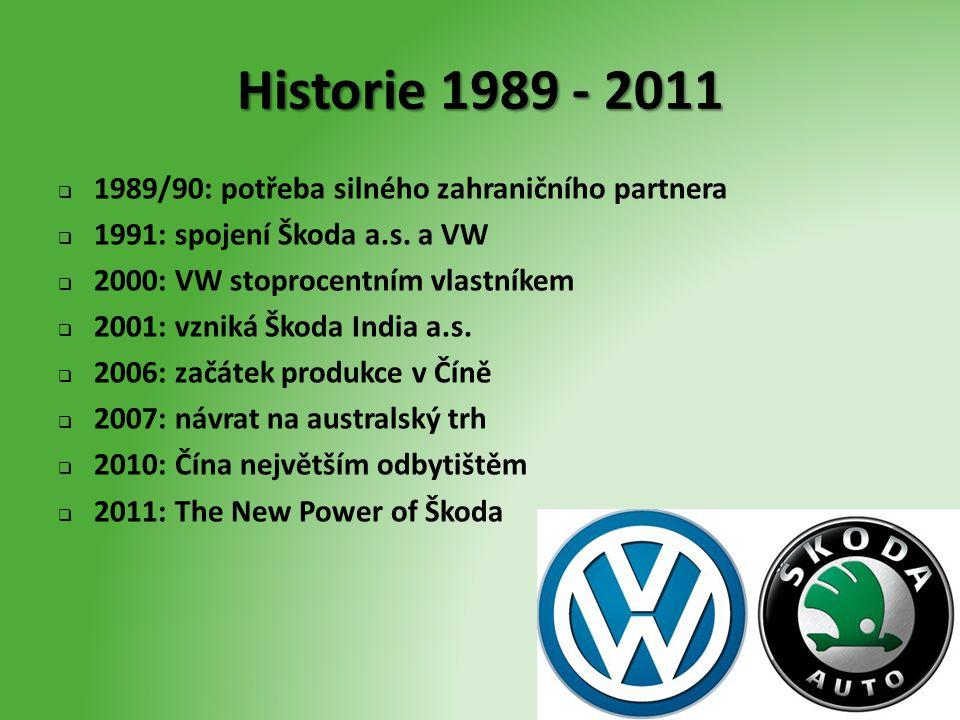Historie 1989 - 2011 1989/90: potřeba silného zahraničního partnera