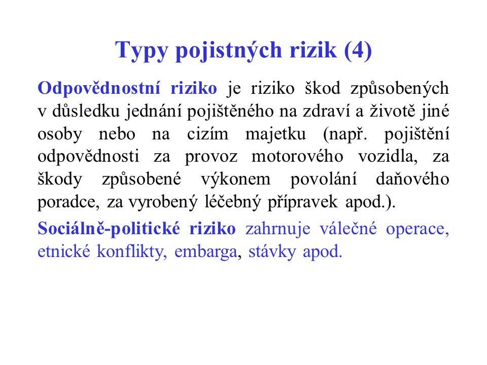 Typy pojistných rizik (4)