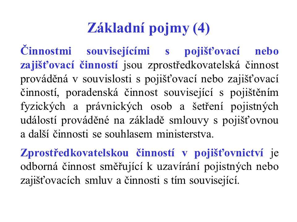 Základní pojmy (4)