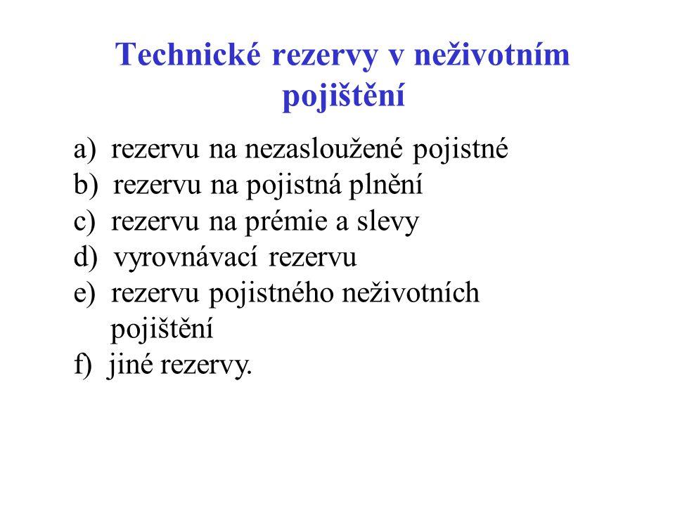 Technické rezervy v neživotním pojištění