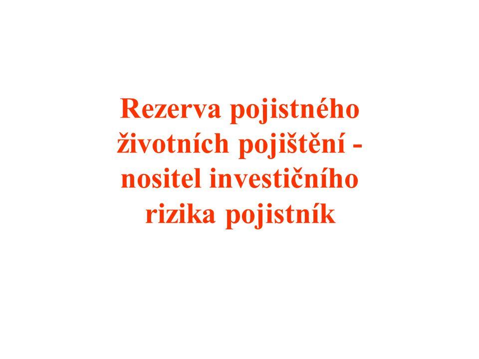 Rezerva pojistného životních pojištění - nositel investičního rizika pojistník