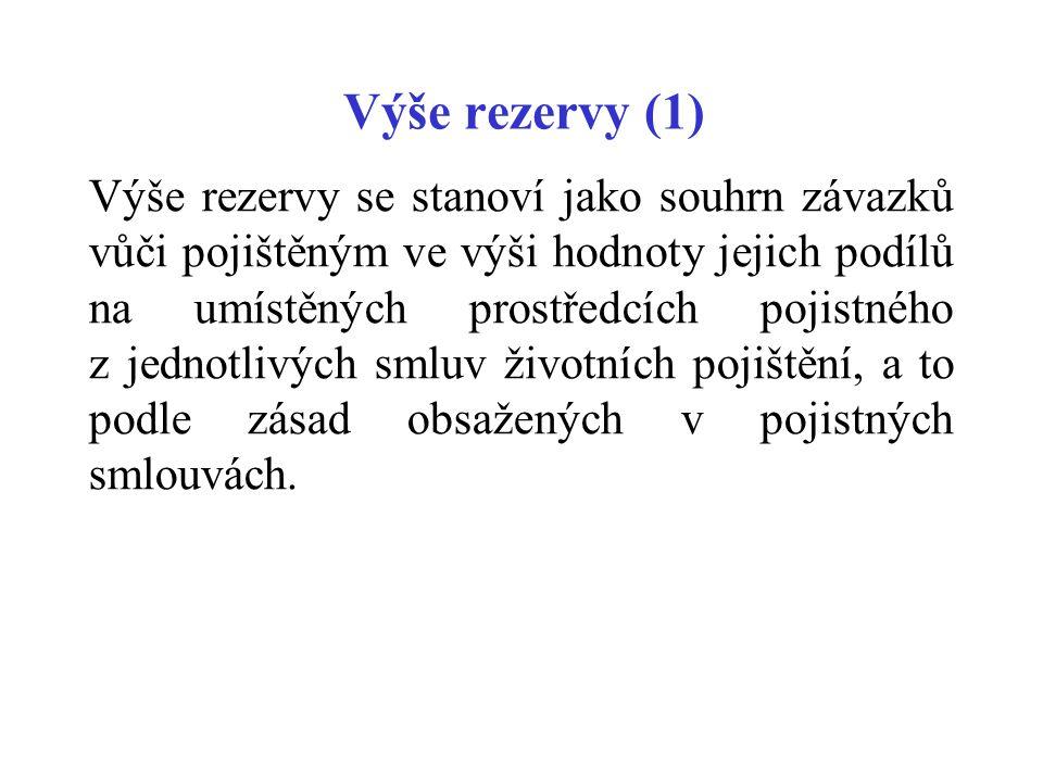 Výše rezervy (1)