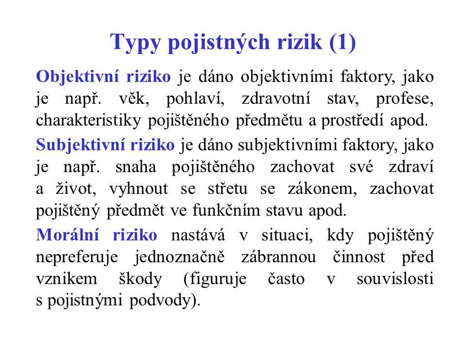 Typy pojistných rizik (1)