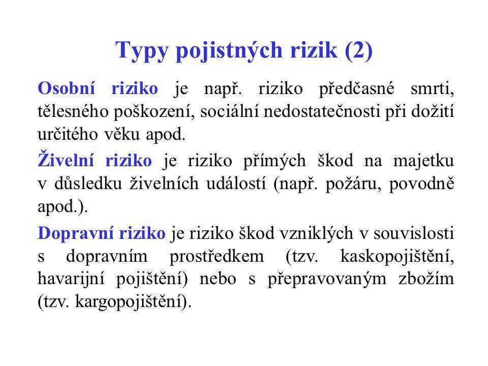 Typy pojistných rizik (2)