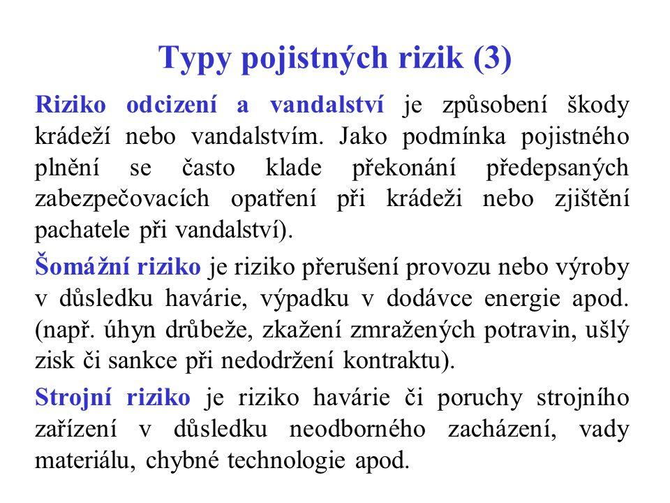 Typy pojistných rizik (3)