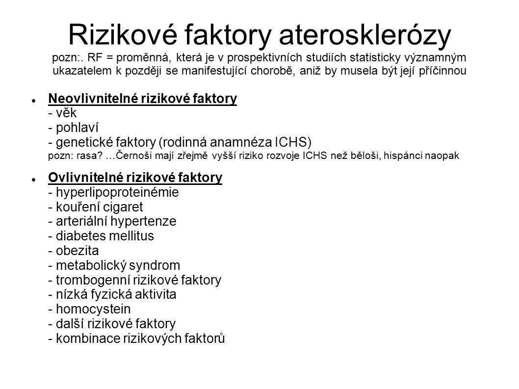 Rizikové faktory aterosklerózy pozn: