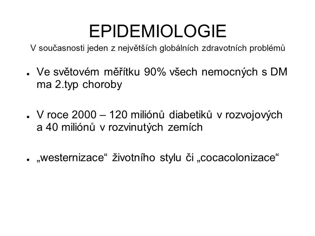 EPIDEMIOLOGIE V současnosti jeden z největších globálních zdravotních problémů