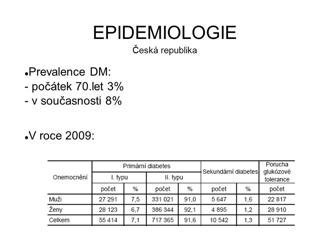 EPIDEMIOLOGIE Česká republika