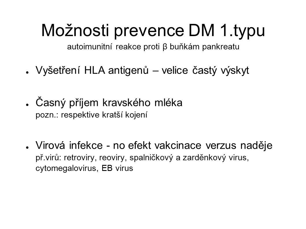 Možnosti prevence DM 1.typu autoimunitní reakce proti β buňkám pankreatu