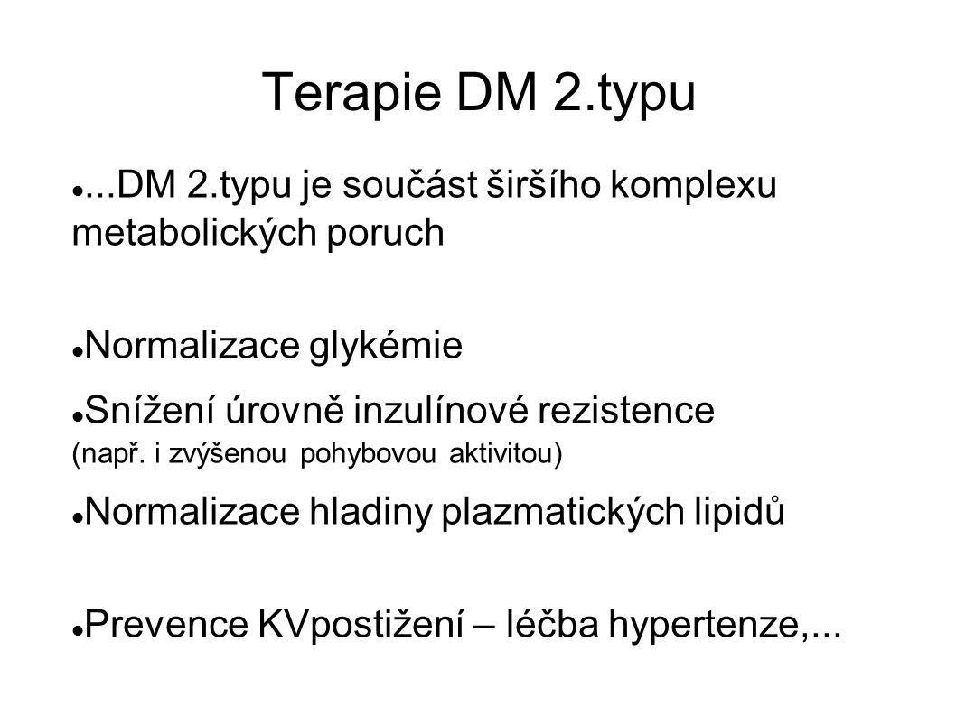 Terapie DM 2.typu ...DM 2.typu je součást širšího komplexu metabolických poruch. Normalizace glykémie.
