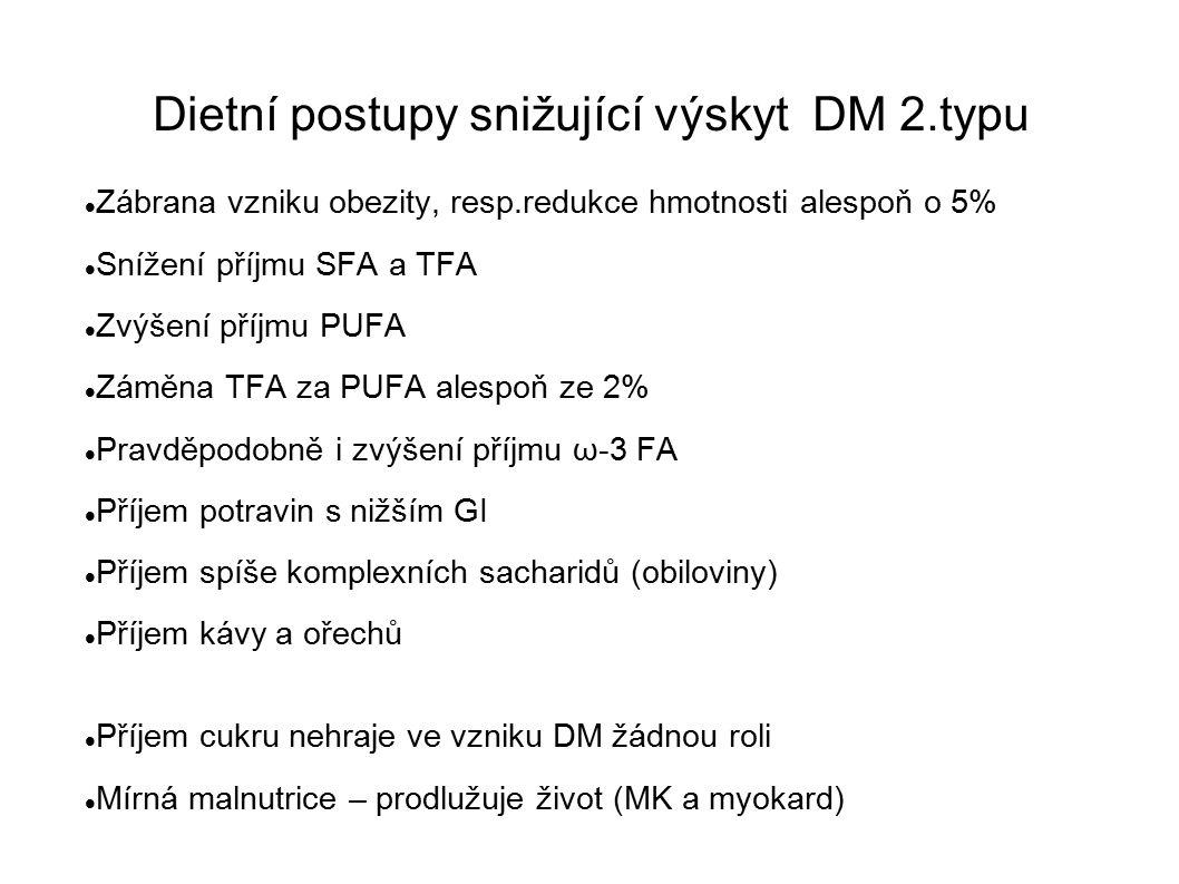 Dietní postupy snižující výskyt DM 2.typu