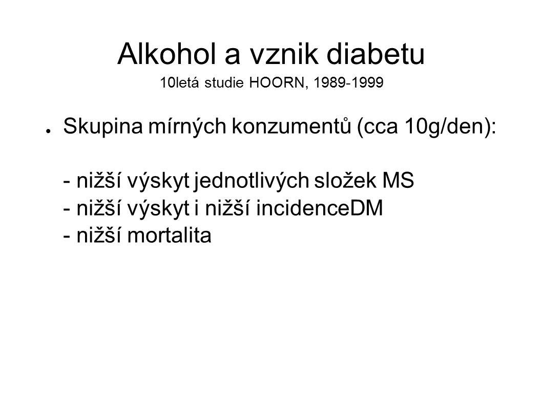 Alkohol a vznik diabetu 10letá studie HOORN, 1989-1999