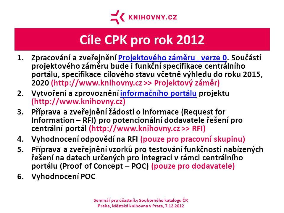 Cíle CPK pro rok 2012