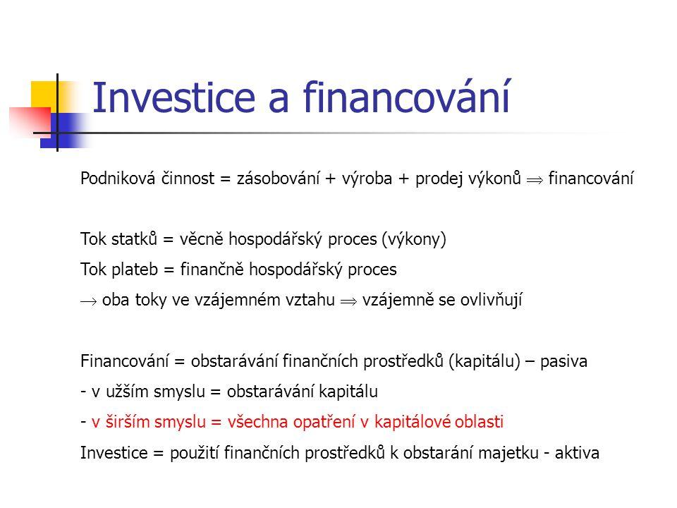 Investice a financování